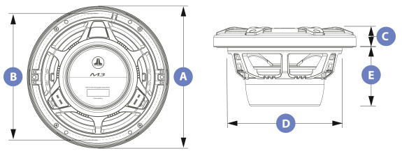 M3 coaxial dimensjoner